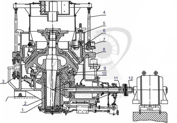Дробилки конусные КСД-1750